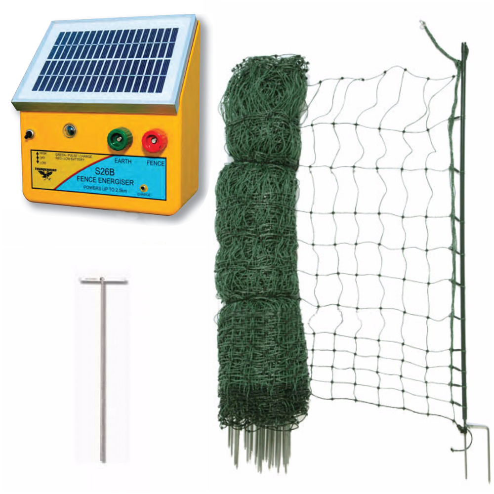 Questions about Electric Netting